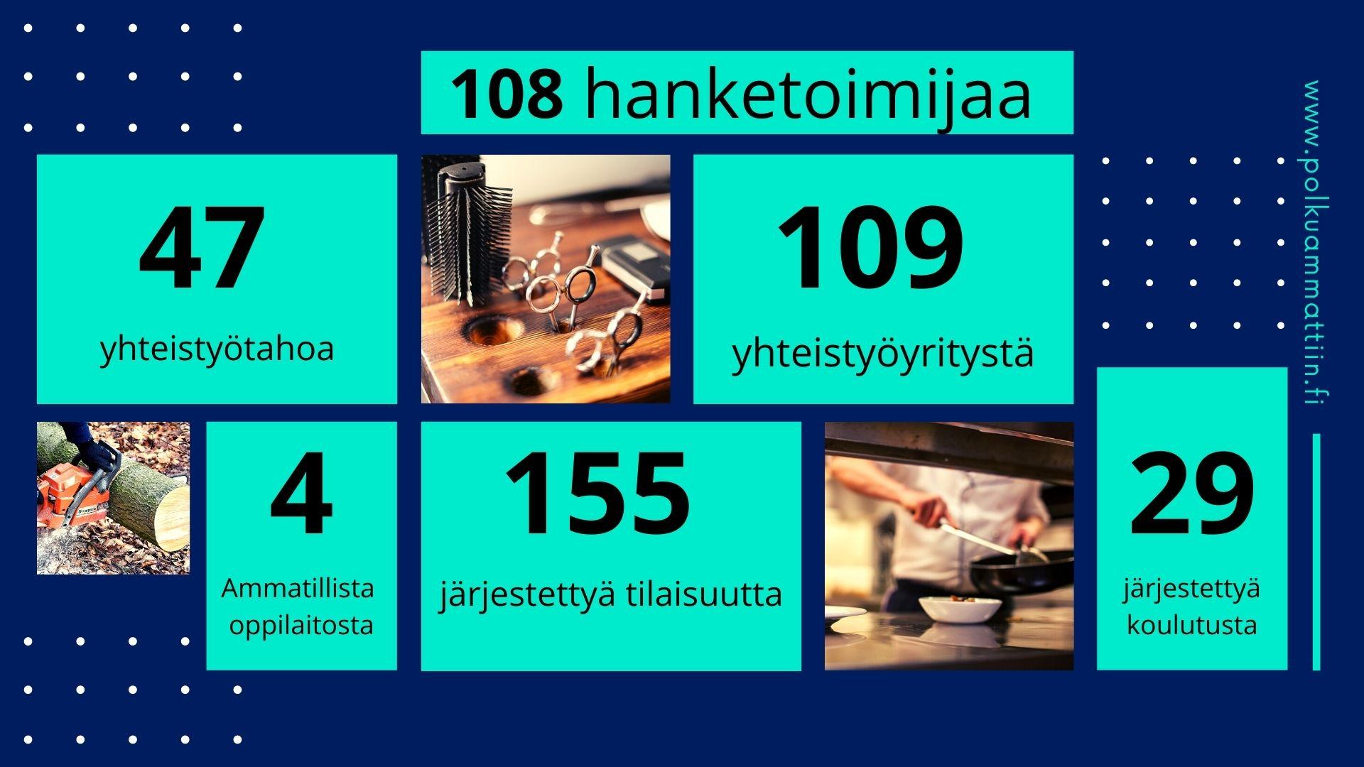 Infograafi, jossa tiedot: hankkeessa on ollut mukana 108 toimijaa, 47 yhteistyötahoa, 109 yritystä, 4 ammatillista oppilaitosta. Tilaisuuksia on järjestetty 155, koulutuksia 29.